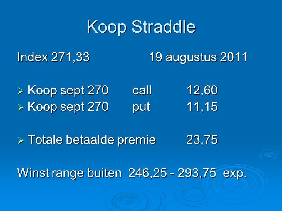 Koop Straddle Index 271,33 19 augustus 2011  Koop sept 270 call 12,60  Koop sept 270 put 11,15  Totale betaalde premie 23,75 Winst range buiten 246,25 - 293,75 exp.