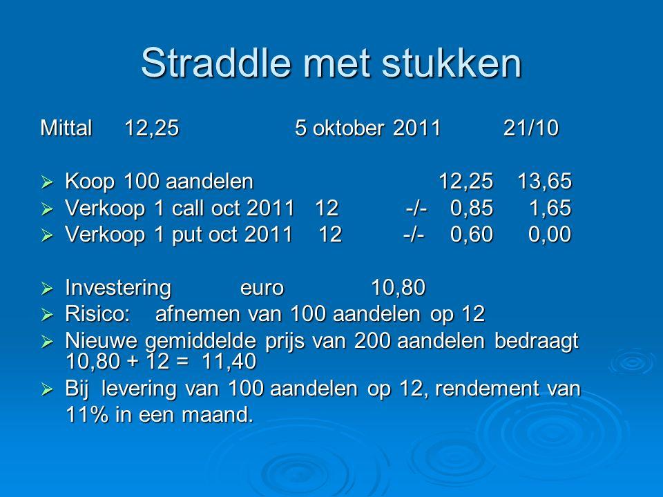 Straddle met stukken Mittal 12,25 5 oktober 2011 21/10  Koop 100 aandelen 12,25 13,65  Verkoop 1 call oct 2011 12 -/- 0,85 1,65  Verkoop 1 put oct 2011 12 -/- 0,60 0,00  Investering euro 10,80  Risico: afnemen van 100 aandelen op 12  Nieuwe gemiddelde prijs van 200 aandelen bedraagt 10,80 + 12 = 11,40  Bij levering van 100 aandelen op 12, rendement van 11% in een maand.