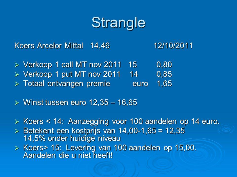 Strangle Koers Arcelor Mittal 14,46 12/10/2011  Verkoop 1 call MT nov 2011 15 0,80  Verkoop 1 put MT nov 2011 14 0,85  Totaal ontvangen premie euro 1,65  Winst tussen euro 12,35 – 16,65  Koers < 14: Aanzegging voor 100 aandelen op 14 euro.