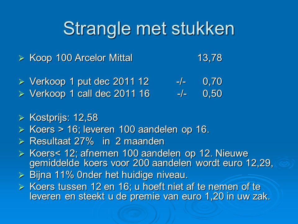 Strangle met stukken  Koop 100 Arcelor Mittal 13,78  Verkoop 1 put dec 2011 12 -/- 0,70  Verkoop 1 call dec 2011 16 -/- 0,50  Kostprijs: 12,58  Koers > 16; leveren 100 aandelen op 16.