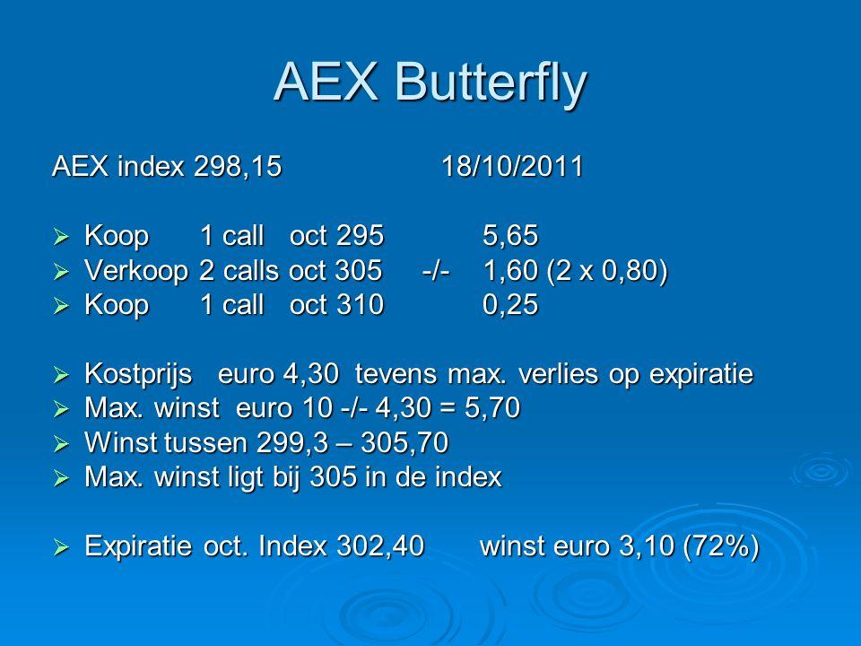 AEX Butterfly AEX index 298,15 18/10/2011  Koop 1 call oct 295 5,65  Verkoop 2 calls oct 305 -/- 1,60 (2 x 0,80)  Koop 1 call oct 310 0,25  Kostprijs euro 4,30 tevens max.