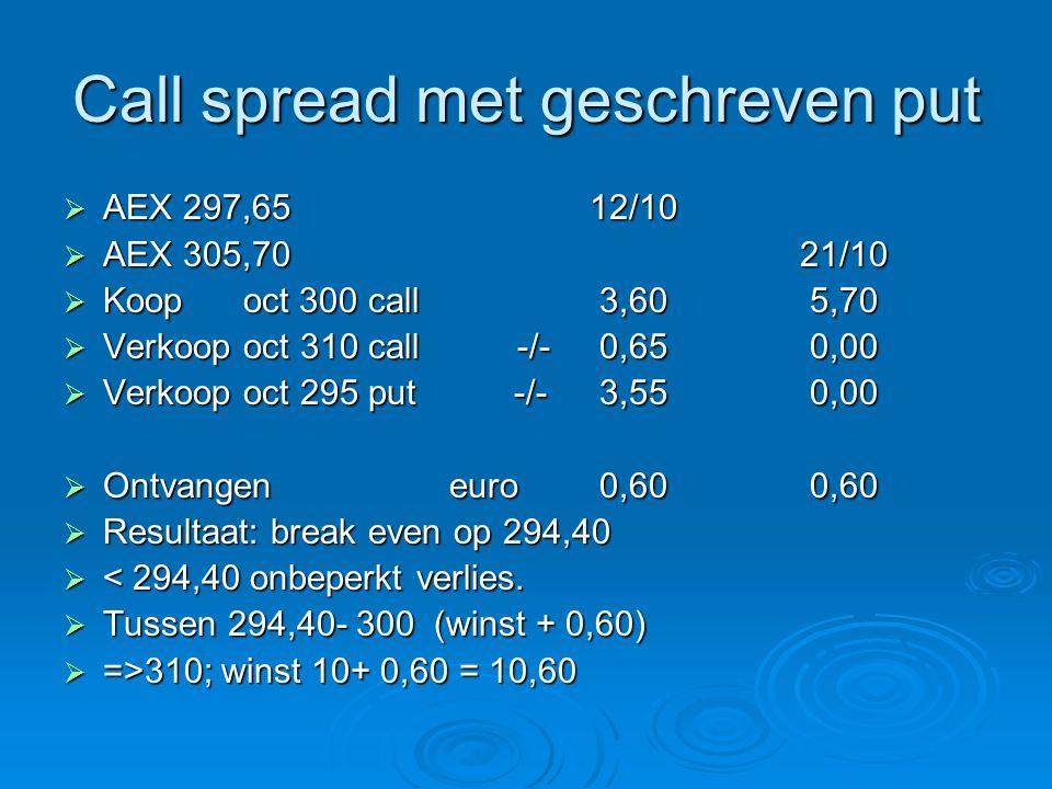 Call spread met geschreven put  AEX 297,65 12/10  AEX 305,7021/10  Koop oct 300 call 3,60 5,70  Verkoop oct 310 call -/- 0,65 0,00  Verkoop oct 295 put -/- 3,55 0,00  Ontvangen euro 0,60 0,60  Resultaat: break even op 294,40  < 294,40 onbeperkt verlies.