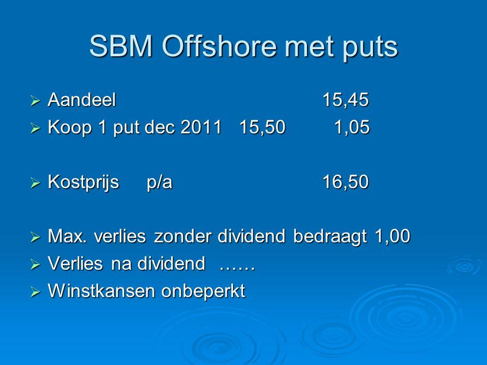 SBM Offshore met puts  Aandeel 15,45  Koop 1 put dec 2011 15,50 1,05  Kostprijs p/a 16,50  Max.