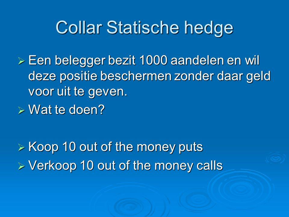 Collar Statische hedge  Een belegger bezit 1000 aandelen en wil deze positie beschermen zonder daar geld voor uit te geven.