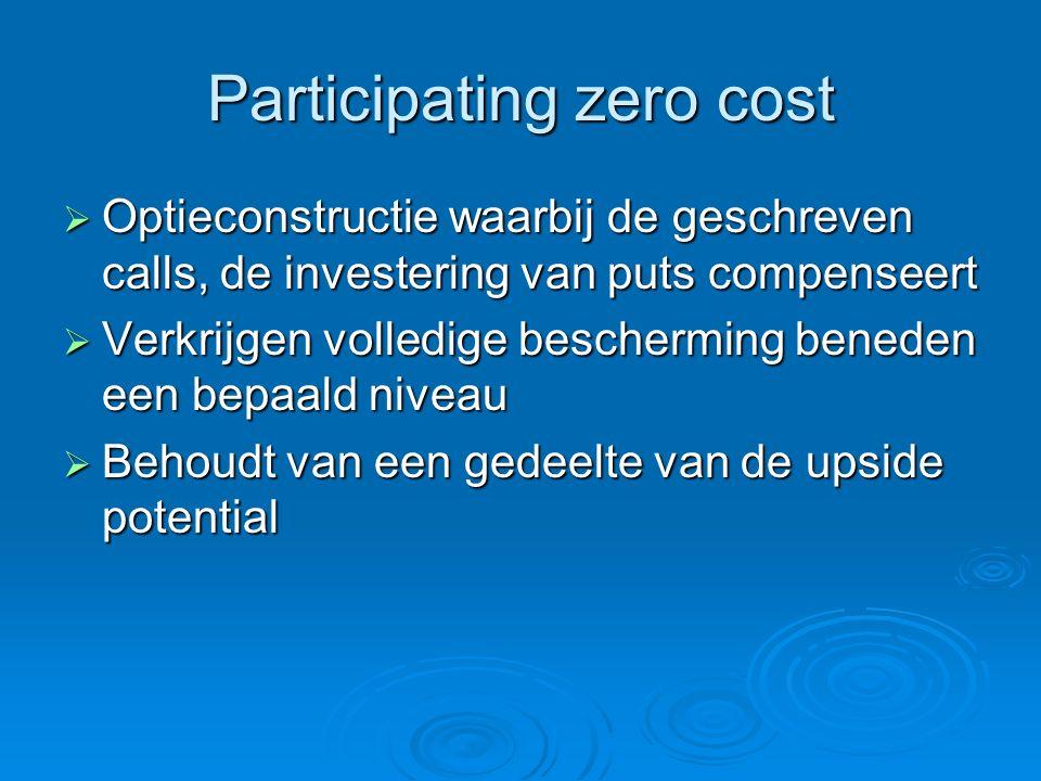 Participating zero cost  Optieconstructie waarbij de geschreven calls, de investering van puts compenseert  Verkrijgen volledige bescherming beneden een bepaald niveau  Behoudt van een gedeelte van de upside potential