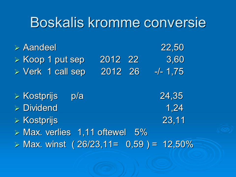 Boskalis kromme conversie  Aandeel 22,50  Koop 1 put sep 2012 22 3,60  Verk 1 call sep 2012 26 -/- 1,75  Kostprijs p/a 24,35  Dividend 1,24  Kostprijs 23,11  Max.