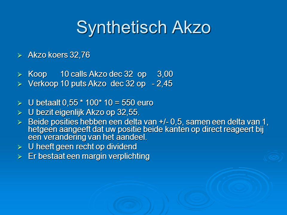 Synthetisch Akzo  Akzo koers 32,76  Koop 10 calls Akzo dec 32 op 3,00  Verkoop 10 puts Akzo dec 32 op - 2,45  U betaalt 0,55 * 100* 10 = 550 euro  U bezit eigenlijk Akzo op 32,55.
