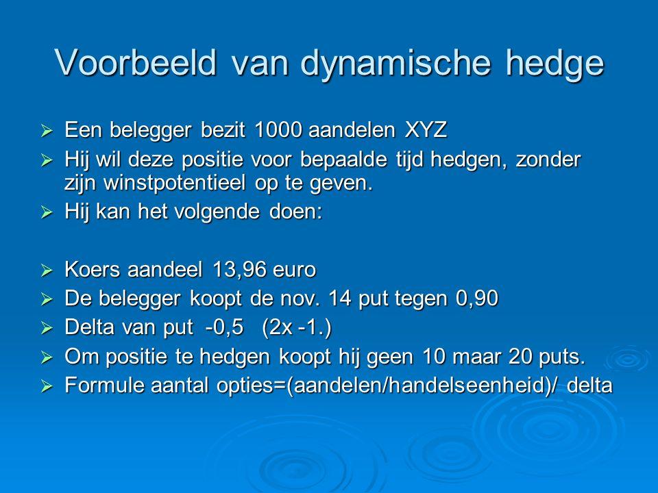 Voorbeeld van dynamische hedge  Een belegger bezit 1000 aandelen XYZ  Hij wil deze positie voor bepaalde tijd hedgen, zonder zijn winstpotentieel op te geven.