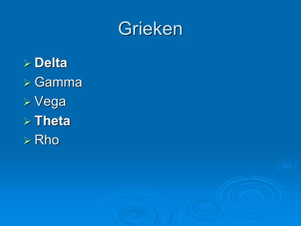 Grieken  Delta  Gamma  Vega  Theta  Rho