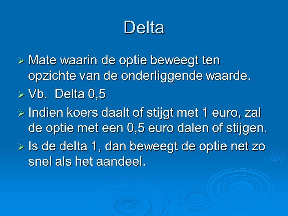 Delta  Mate waarin de optie beweegt ten opzichte van de onderliggende waarde.