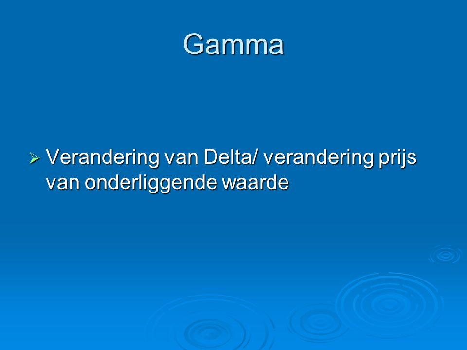 Gamma  Verandering van Delta/ verandering prijs van onderliggende waarde