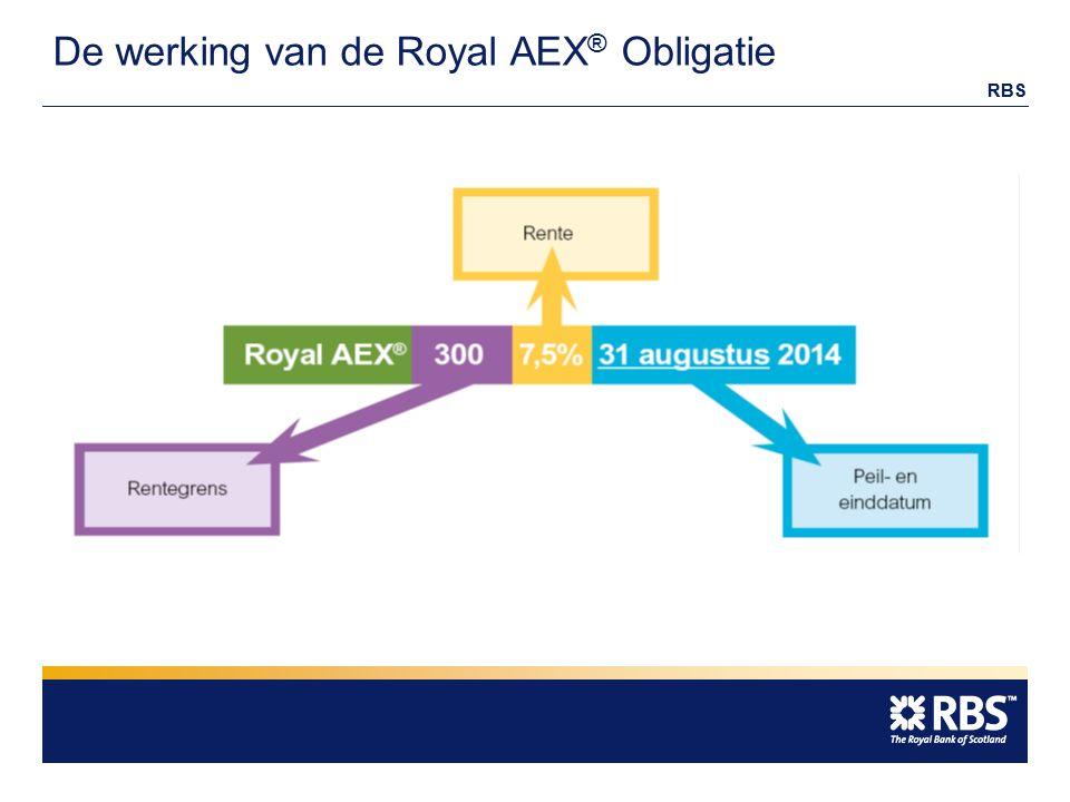 RBS De werking van de Royal AEX ® Obligatie