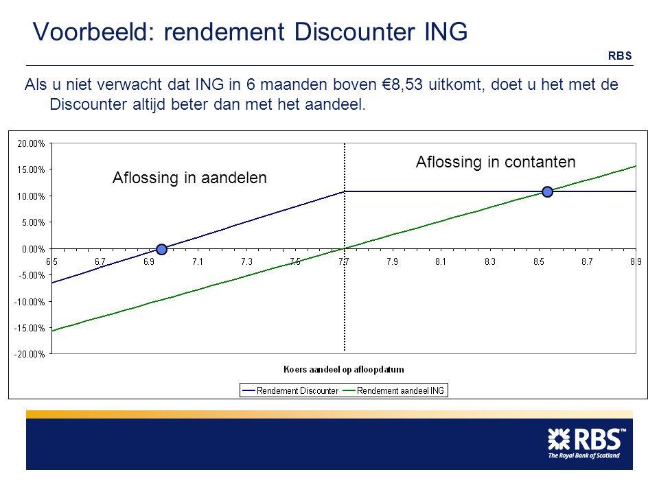 RBS Voorbeeld: rendement Discounter ING Aflossing in aandelen Aflossing in contanten Als u niet verwacht dat ING in 6 maanden boven €8,53 uitkomt, doet u het met de Discounter altijd beter dan met het aandeel.