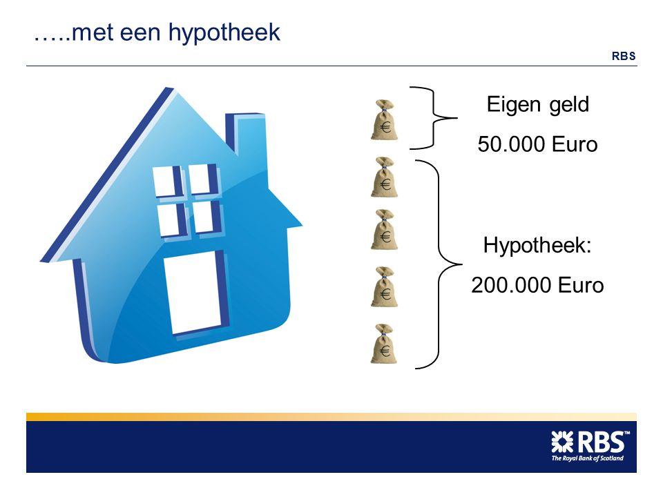 RBS …..met een hypotheek Hypotheek: 200.000 Euro Eigen geld 50.000 Euro