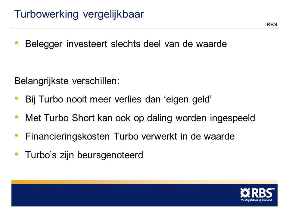 RBS Turbowerking vergelijkbaar Belegger investeert slechts deel van de waarde Belangrijkste verschillen: Bij Turbo nooit meer verlies dan 'eigen geld' Met Turbo Short kan ook op daling worden ingespeeld Financieringskosten Turbo verwerkt in de waarde Turbo's zijn beursgenoteerd