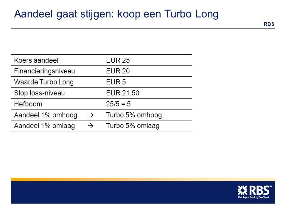 RBS Aandeel gaat stijgen: koop een Turbo Long Koers aandeel EUR 25 Financieringsniveau EUR 20 Waarde Turbo Long EUR 5 Stop loss-niveau EUR 21,50 Hefboom 25/5 = 5 Aandeel 1% omhoog  Turbo 5% omhoog Aandeel 1% omlaag  Turbo 5% omlaag
