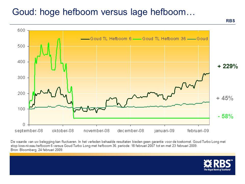 RBS Goud: hoge hefboom versus lage hefboom… De waarde van uw belegging kan fluctueren.