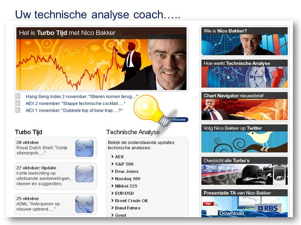 RBS Uw technische analyse coach…..