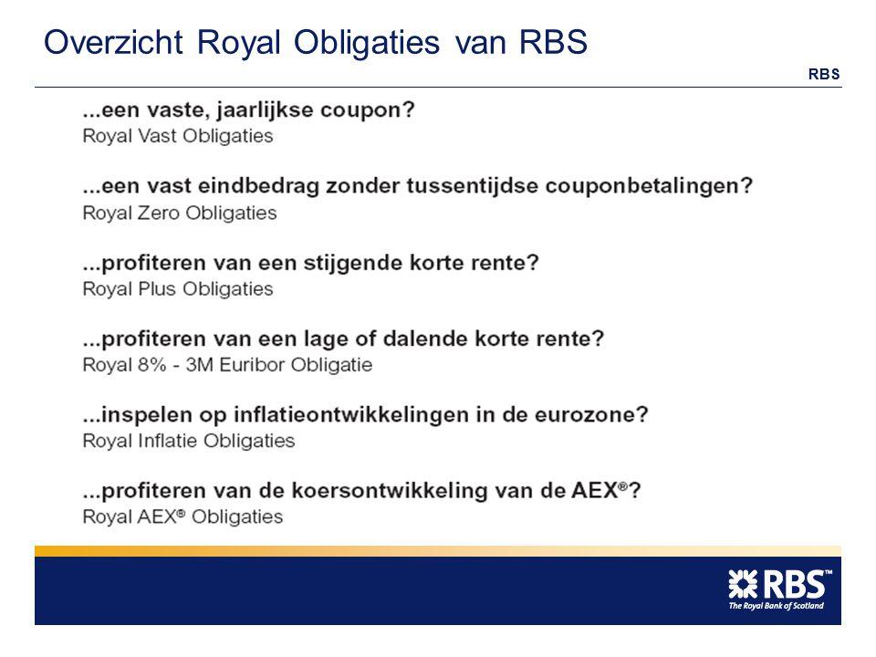 RBS Overzicht Royal Obligaties van RBS