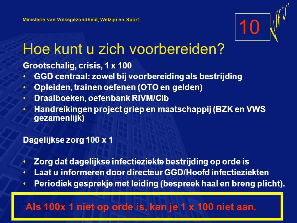 Ministerie van Volksgezondheid, Welzijn en Sport Hoe kunt u zich voorbereiden.