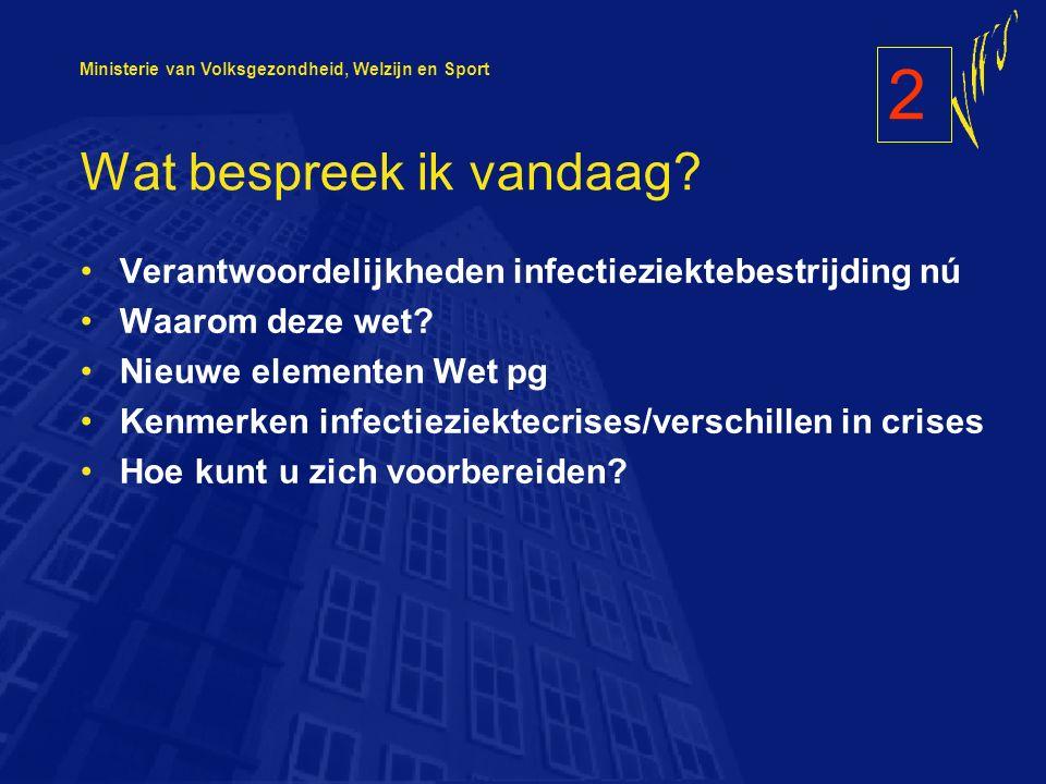 Ministerie van Volksgezondheid, Welzijn en Sport Wat bespreek ik vandaag.
