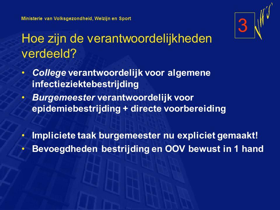 Ministerie van Volksgezondheid, Welzijn en Sport Hoe zijn de verantwoordelijkheden verdeeld.