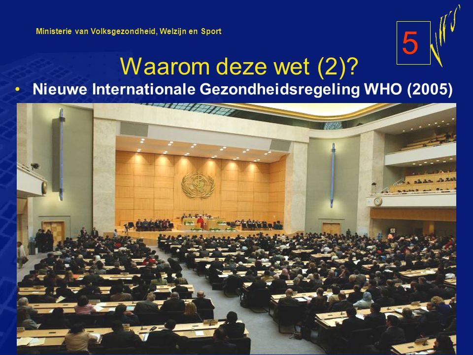Ministerie van Volksgezondheid, Welzijn en Sport Waarom deze wet (2).