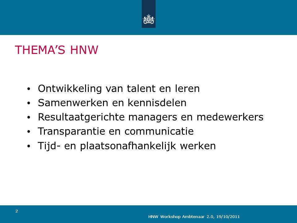 HNW Workshop Ambtenaar 2.0, 19/10/2011 2 THEMA'S HNW Ontwikkeling van talent en leren Samenwerken en kennisdelen Resultaatgerichte managers en medewerkers Transparantie en communicatie Tijd- en plaatsonafhankelijk werken