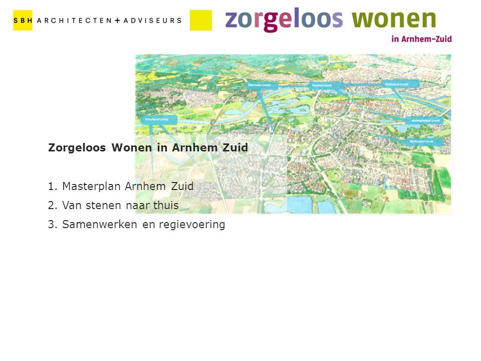 Agenda Zorgeloos Wonen in Arnhem Zuid 1.Masterplan Arnhem Zuid 2.