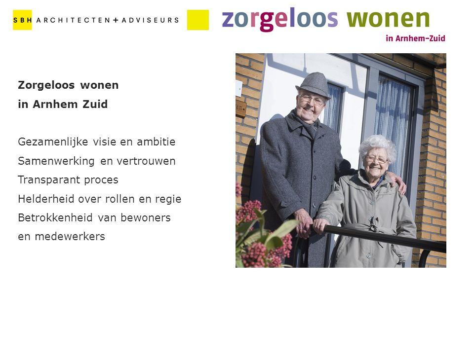 Agenda Zorgeloos wonen in Arnhem Zuid Gezamenlijke visie en ambitie Samenwerking en vertrouwen Transparant proces Helderheid over rollen en regie Betrokkenheid van bewoners en medewerkers