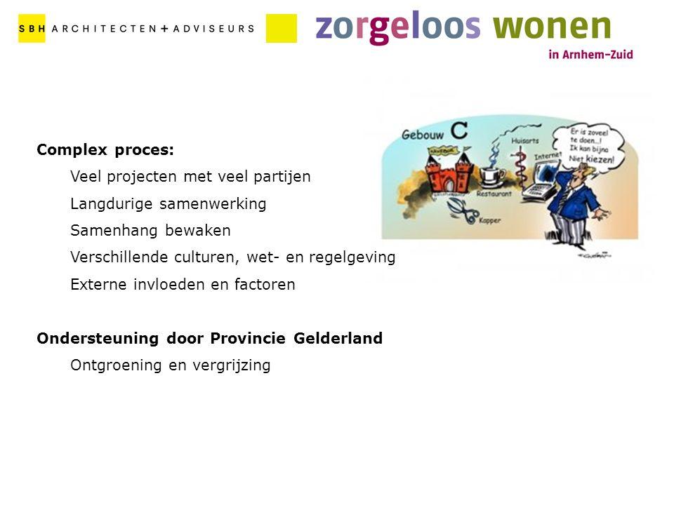 Agenda Complex proces: Veel projecten met veel partijen Langdurige samenwerking Samenhang bewaken Verschillende culturen, wet- en regelgeving Externe invloeden en factoren Ondersteuning door Provincie Gelderland Ontgroening en vergrijzing