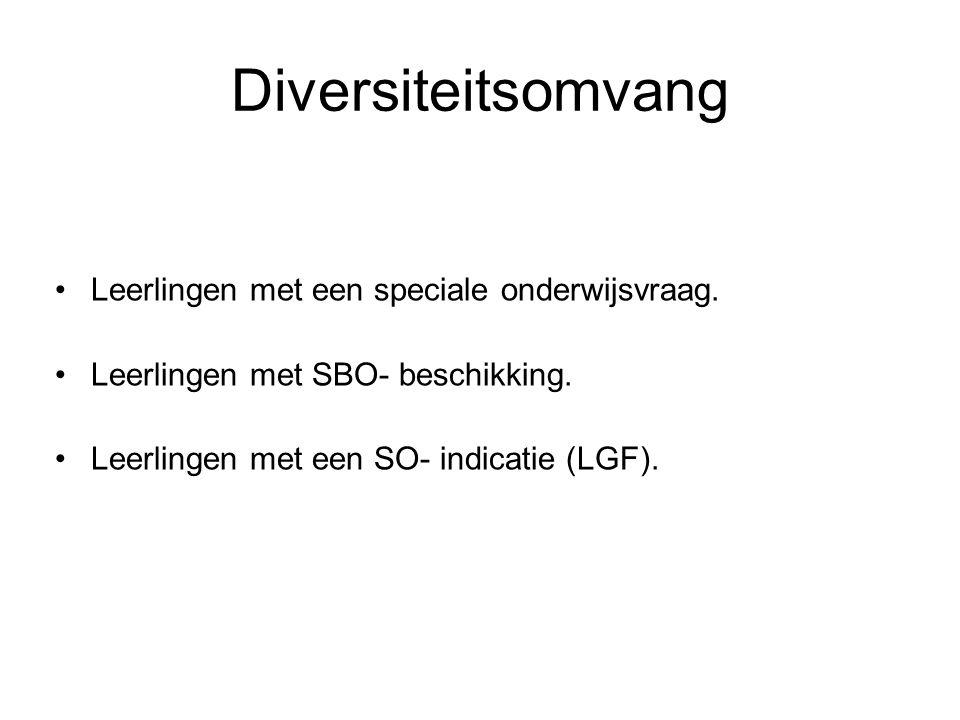 Diversiteitsomvang Leerlingen met een speciale onderwijsvraag. Leerlingen met SBO- beschikking. Leerlingen met een SO- indicatie (LGF).
