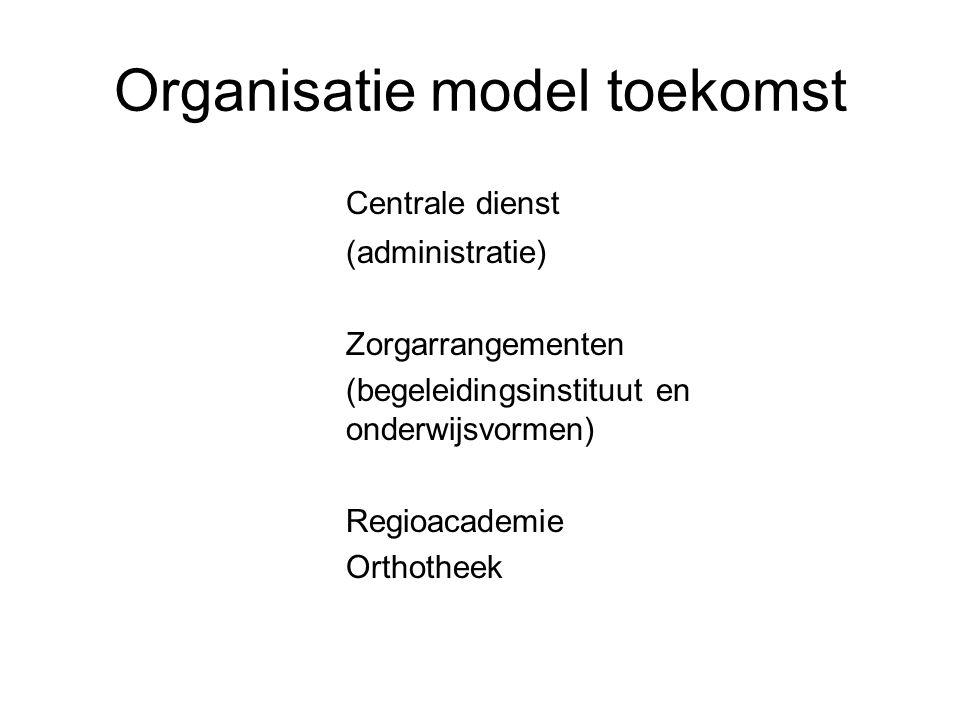 Organisatie model toekomst Centrale dienst (administratie) Zorgarrangementen (begeleidingsinstituut en onderwijsvormen) Regioacademie Orthotheek