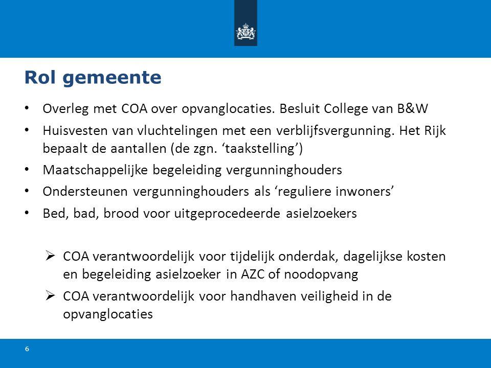 Rol gemeente 6 Overleg met COA over opvanglocaties.