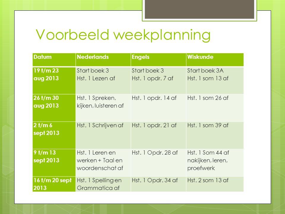 Voorbeeld weekplanning DatumNederlandsEngelsWiskunde 19 t/m 23 aug 2013 Start boek 3 Hst.