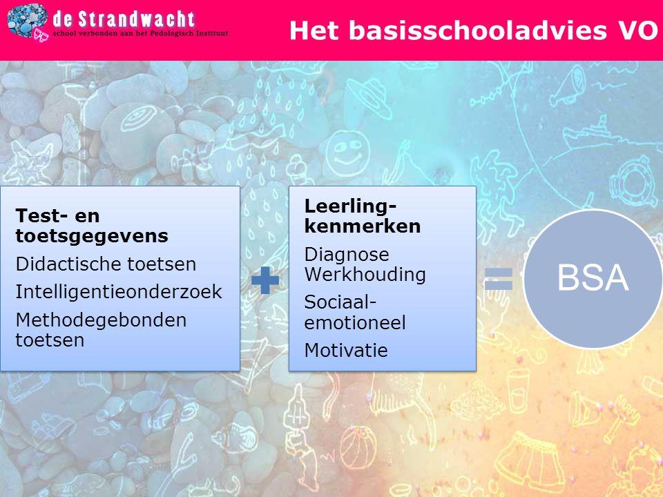 Het basisschooladvies VO Leerling- kenmerken Diagnose Werkhouding Sociaal- emotioneel Motivatie Test- en toetsgegevens Didactische toetsen Intelligentieonderzoek Methodegebonden toetsen BSA