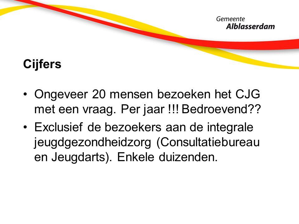Cijfers Ongeveer 20 mensen bezoeken het CJG met een vraag. Per jaar !!! Bedroevend?? Exclusief de bezoekers aan de integrale jeugdgezondheidzorg (Cons
