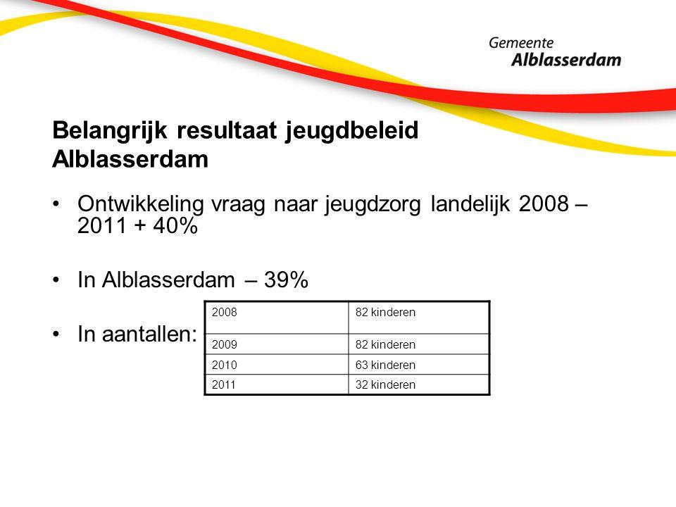 Belangrijk resultaat jeugdbeleid Alblasserdam Ontwikkeling vraag naar jeugdzorg landelijk 2008 – 2011 + 40% In Alblasserdam – 39% In aantallen: 200882 kinderen 200982 kinderen 201063 kinderen 201132 kinderen