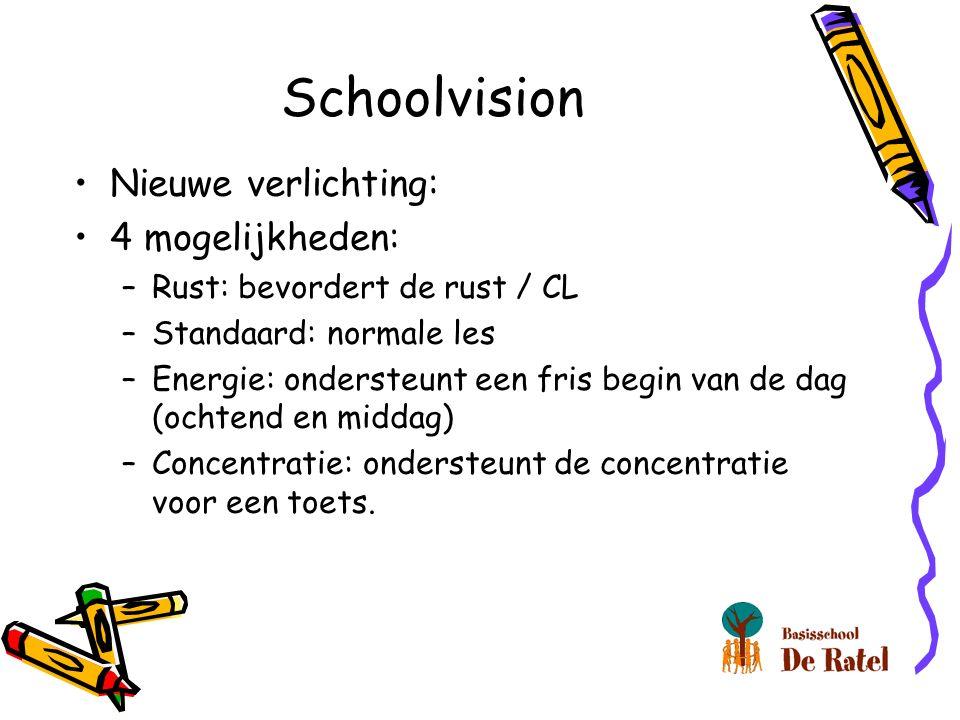 Schoolvision Nieuwe verlichting: 4 mogelijkheden: –Rust: bevordert de rust / CL –Standaard: normale les –Energie: ondersteunt een fris begin van de dag (ochtend en middag) –Concentratie: ondersteunt de concentratie voor een toets.