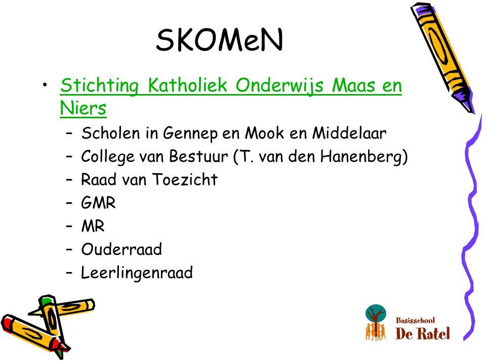 SKOMeN Stichting Katholiek Onderwijs Maas en NiersStichting Katholiek Onderwijs Maas en Niers –Scholen in Gennep en Mook en Middelaar –College van Bestuur (T.