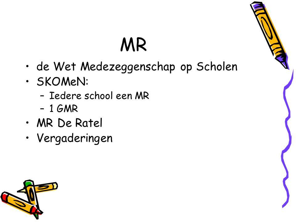 MR de Wet Medezeggenschap op Scholen SKOMeN: –Iedere school een MR –1 GMR MR De Ratel Vergaderingen