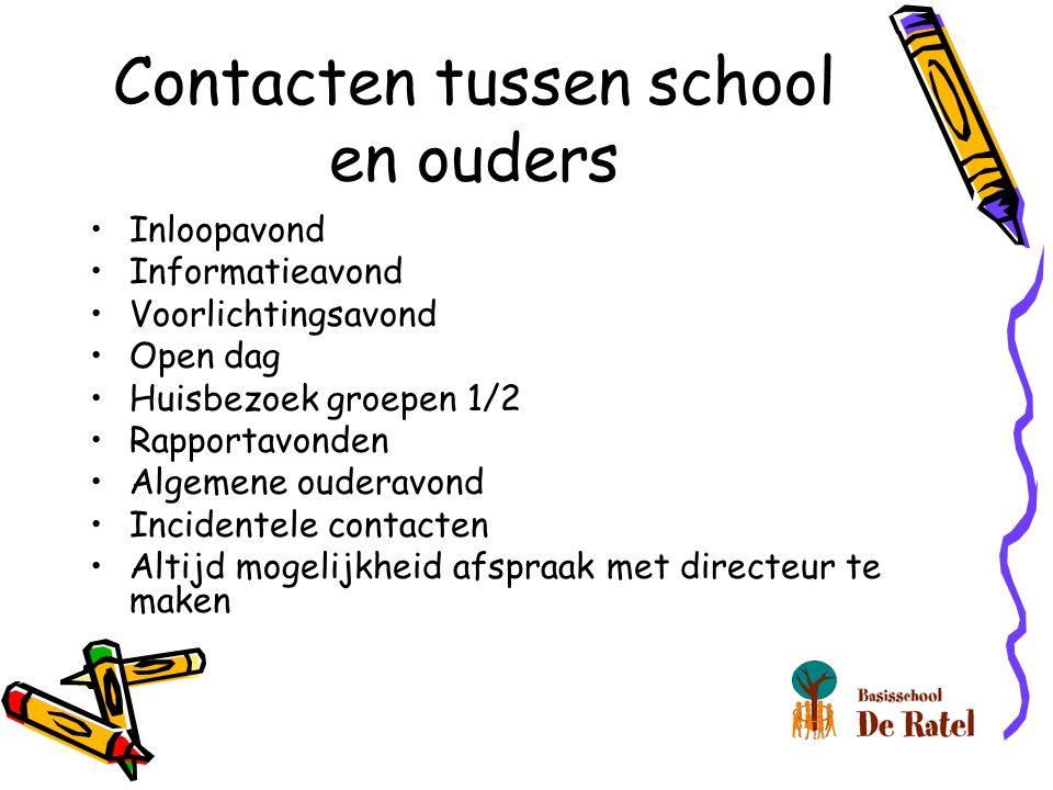 Contacten tussen school en ouders Inloopavond Informatieavond Voorlichtingsavond Open dag Huisbezoek groepen 1/2 Rapportavonden Algemene ouderavond In