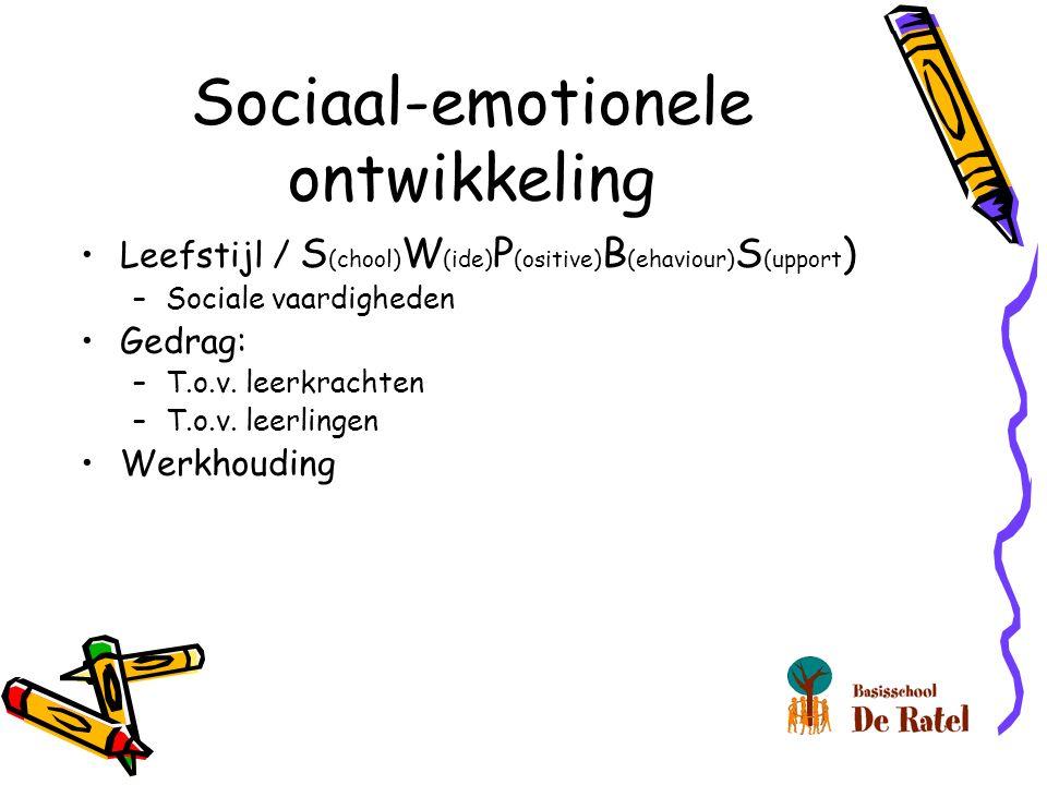 Sociaal-emotionele ontwikkeling Leefstijl / S (chool) W (ide) P (ositive) B (ehaviour) S (upport ) –Sociale vaardigheden Gedrag: –T.o.v.