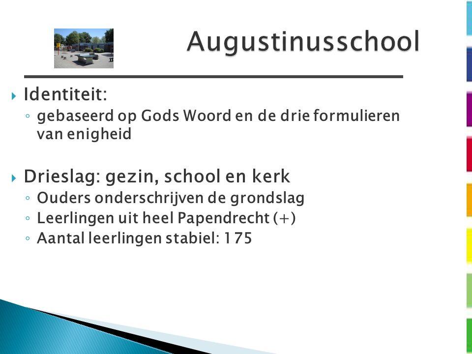 Augustinusschool  Identiteit: ◦ gebaseerd op Gods Woord en de drie formulieren van enigheid  Drieslag: gezin, school en kerk ◦ Ouders onderschrijven