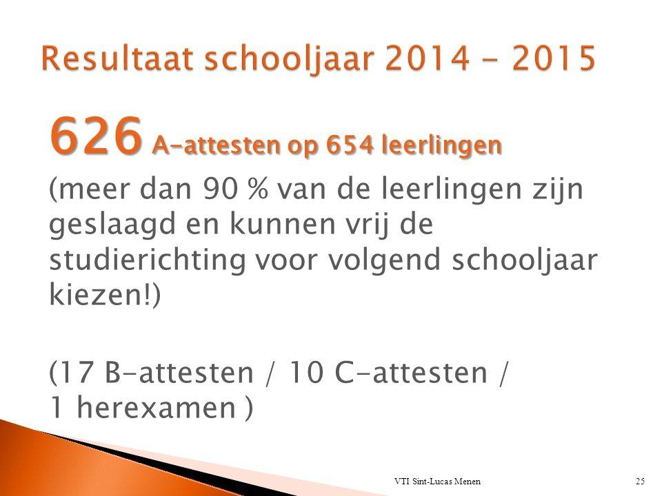 626 A-attesten op 654 leerlingen (meer dan 90 % van de leerlingen zijn geslaagd en kunnen vrij de studierichting voor volgend schooljaar kiezen!) (17 B-attesten / 10 C-attesten / 1 herexamen ) VTI Sint-Lucas Menen25