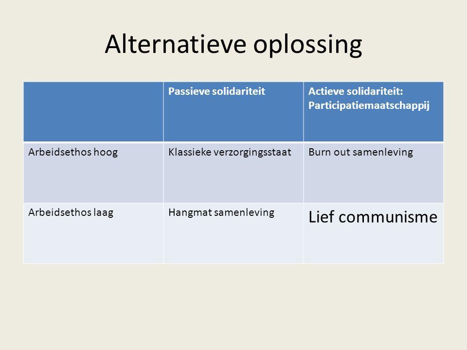 Alternatieve oplossing Passieve solidariteitActieve solidariteit: Participatiemaatschappij Arbeidsethos hoogKlassieke verzorgingsstaatBurn out samenleving Arbeidsethos laagHangmat samenleving Lief communisme