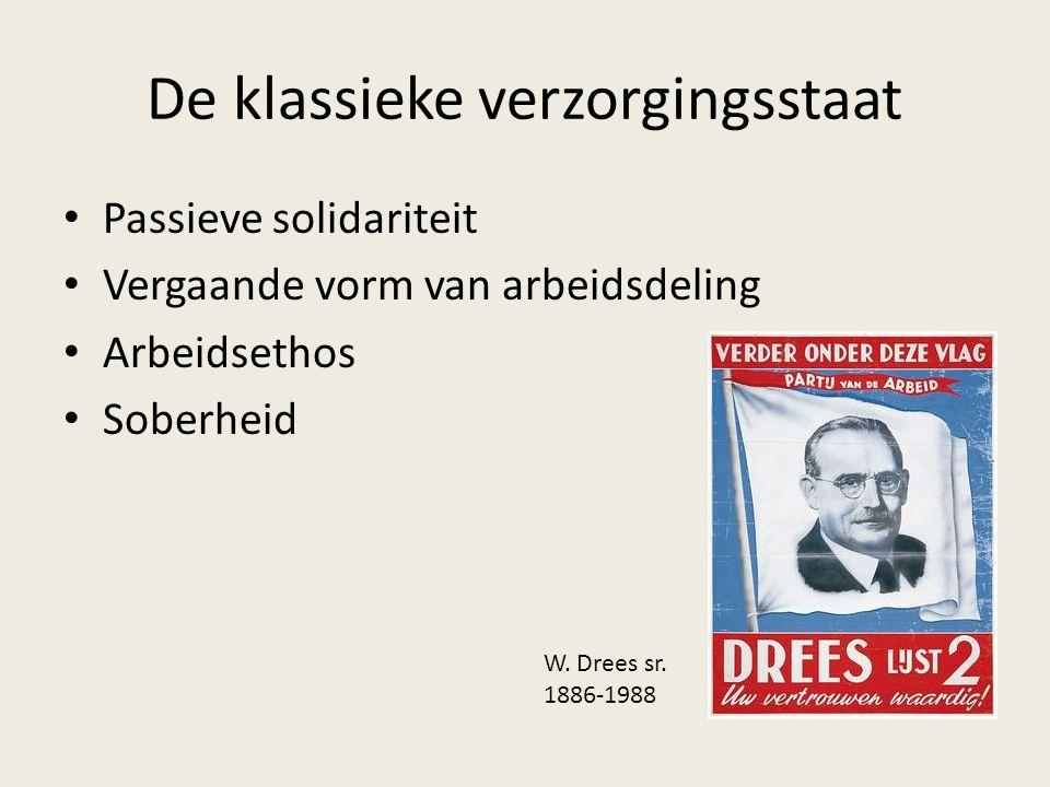 De klassieke verzorgingsstaat Passieve solidariteit Vergaande vorm van arbeidsdeling Arbeidsethos Soberheid W. Drees sr. 1886-1988