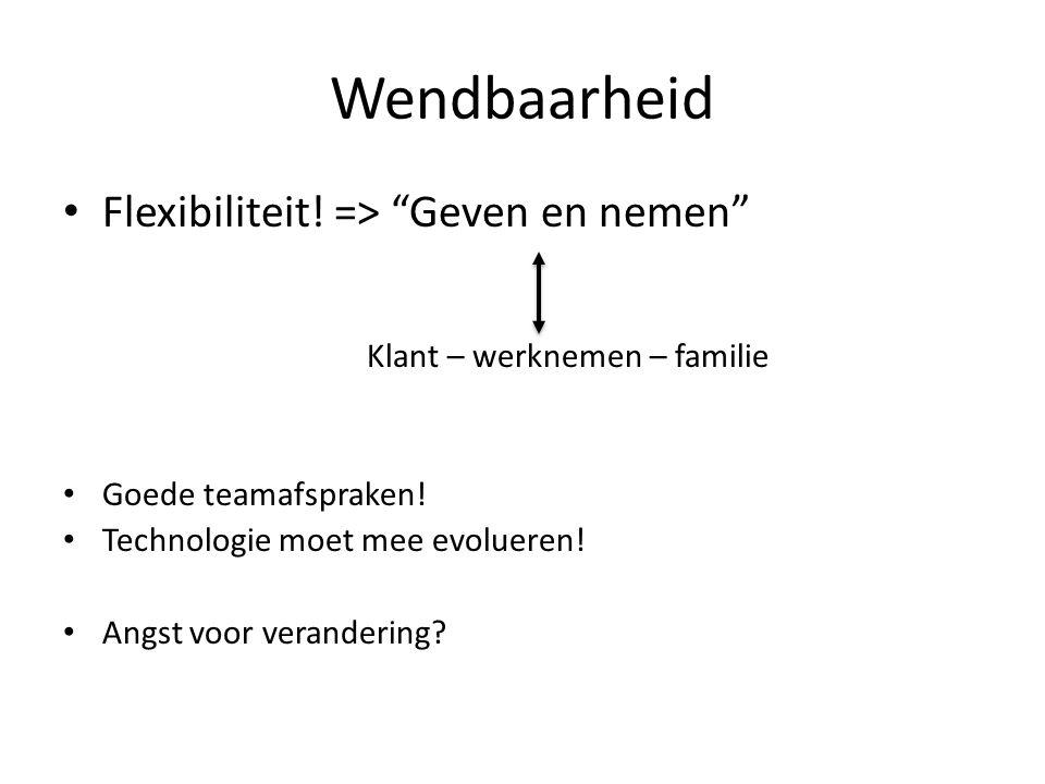 Wendbaarheid Flexibiliteit. => Geven en nemen Klant – werknemen – familie Goede teamafspraken.