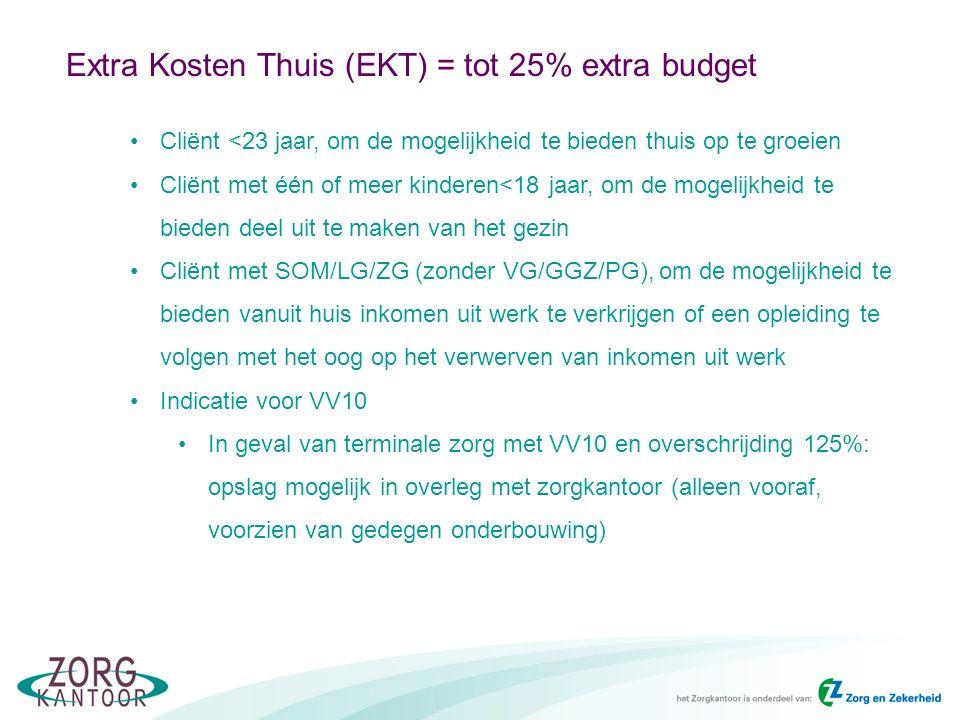 Extra Kosten Thuis (EKT) = tot 25% extra budget Cliënt <23 jaar, om de mogelijkheid te bieden thuis op te groeien Cliënt met één of meer kinderen<18 jaar, om de mogelijkheid te bieden deel uit te maken van het gezin Cliënt met SOM/LG/ZG (zonder VG/GGZ/PG), om de mogelijkheid te bieden vanuit huis inkomen uit werk te verkrijgen of een opleiding te volgen met het oog op het verwerven van inkomen uit werk Indicatie voor VV10 In geval van terminale zorg met VV10 en overschrijding 125%: opslag mogelijk in overleg met zorgkantoor (alleen vooraf, voorzien van gedegen onderbouwing)
