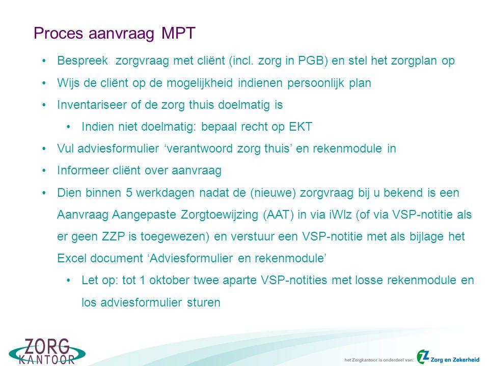 Proces aanvraag MPT Bespreek zorgvraag met cliënt (incl.